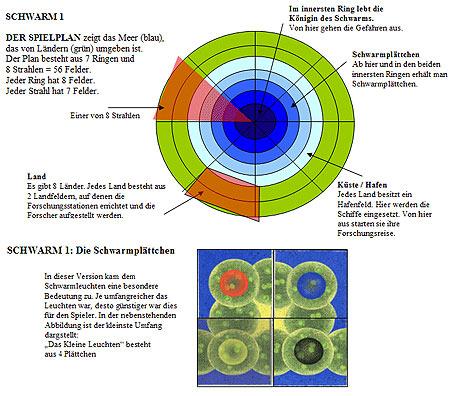 Spiel Der Schwarm - Details des Plans