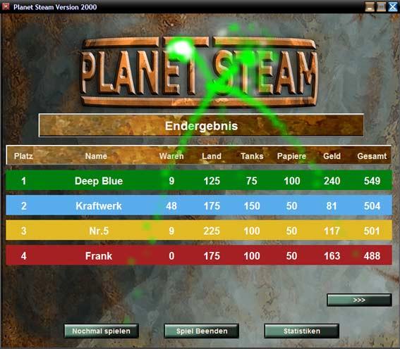 Planet Steam - PC Spiel: Spielende von LudoArt