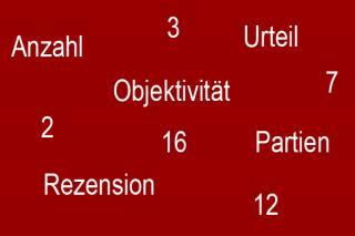 Zahl der gespielten Partien - Abbildung von Reich der Spiele